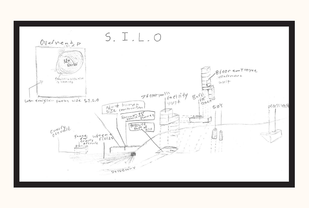 A pencil-drawn map of SILO.